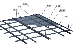 成都装修网,成都装修,成都装修公司,成都装修公司,馨居尚装饰厨房与卫生间应该选择怎样的吊顶材料?