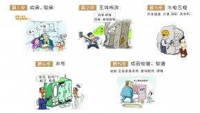 装修流程步骤详解图 遵循先验房